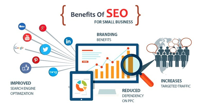 Benefits of SEO for Small Business, SEO, Web design, web design company, SEO Lexington KY, website design, SEO services, SEO company